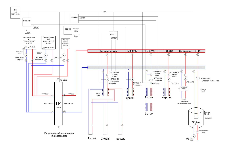 Схема отопления с использованием гидравлического разделителя (гидрострелки) .