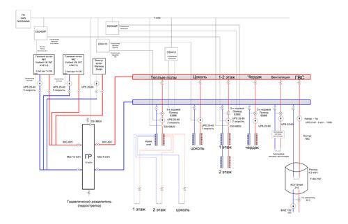 Схема отопления с использованием гидравлического разделителя (гидрострелки)
