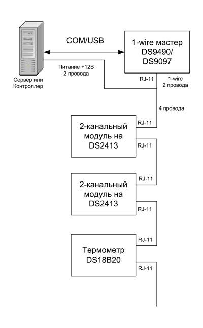 Схема работы 1-wire сети с